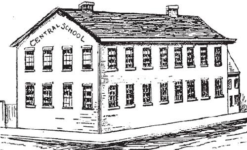 Upper Canada Central School